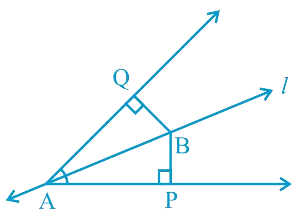 Line l is the bisector of an angle ∠A and B is any point on l. BP and BQ are perpendiculars from B to the arms of ∠A (see Fig. 7.20).