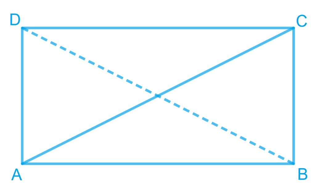 ABCD is a rectangle in which diagonal AC bisects ∠A as well as ∠C. Show that: (i) ABCD is a square (ii) diagonal BD bisects ∠B as well as ∠D.