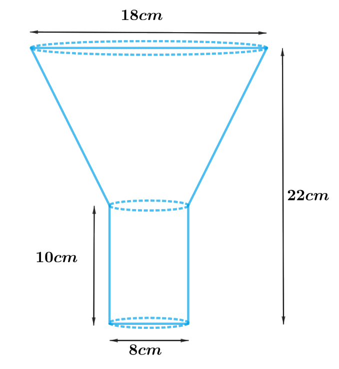 An oil funnel made of tin sheet consists of a 10 cm long cylindrical portion attached to a frustum of a cone