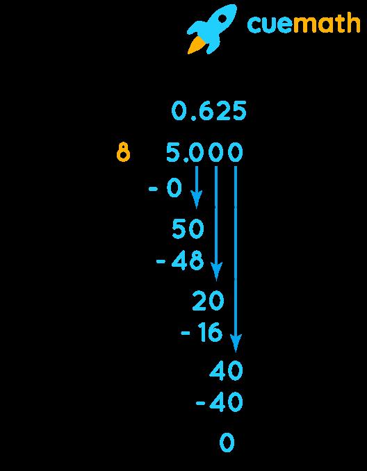 5/8in decimal