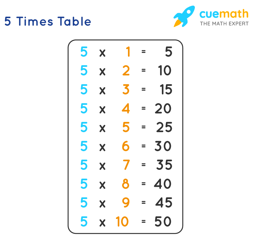 Table of 5