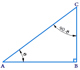 Complementary angles of right-angle