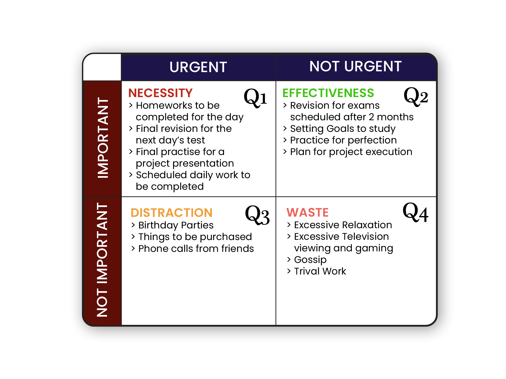 eisenhower decision matrix: priortize tasks as to reduce prioritization