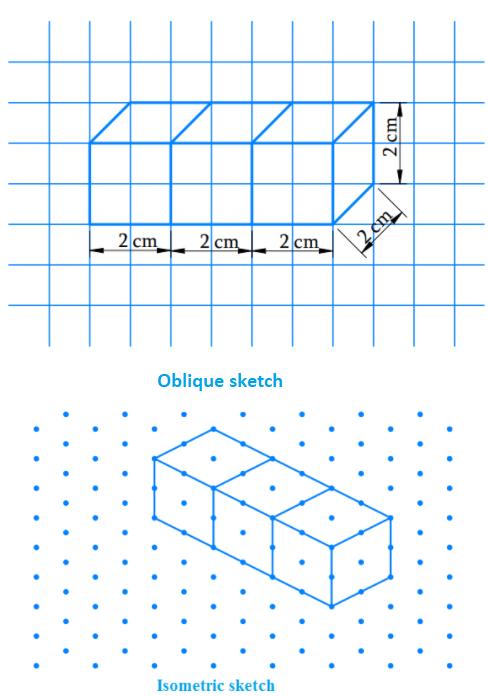 the dimension of cuboid= 6cm × 2cm × 2cm