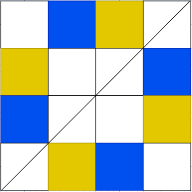 Will the figure be symmetric about both the diagonals