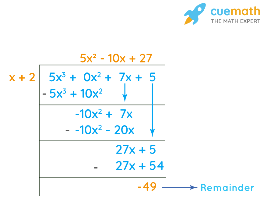 long division of polynomial (5x3+ 7x + 5) divided by (x + 2)