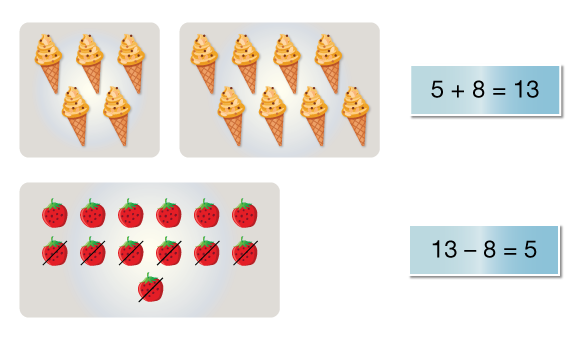 Subtraction Examples