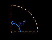 90 degrees = pi/2 Radian