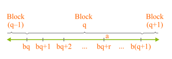 Example 3: Numbers and number blocks