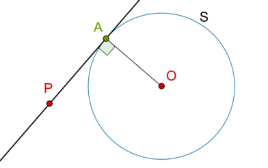 Tangent and radius