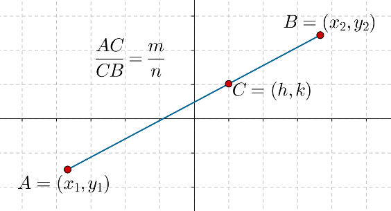 Dividing line in a ratio