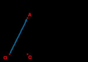 i-j form: adding vectors