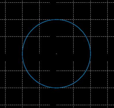 Circle centered at origin
