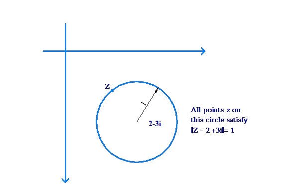 Variable and fixed points distance example 1