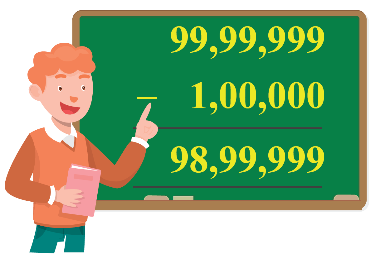 Subtraction of the greatest 7-digit number and the smallest 6-digit number on board