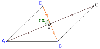 Parallelogram - diagonals bisect at right angles