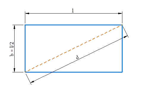 Area of rectangle - example 1