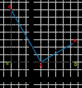 i-j form: adding, subtracting vectors example 2