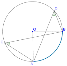 Angles in same circle segment are equal