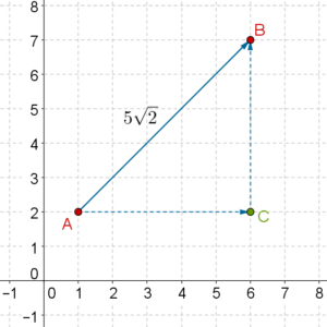 Two components of vector