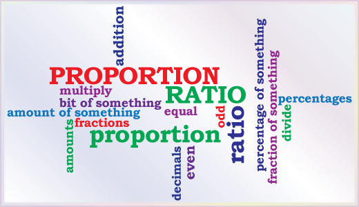 Image result for ratios and proportions