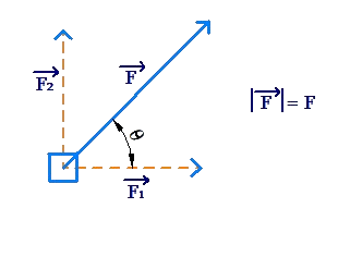 Two components of vector example 4