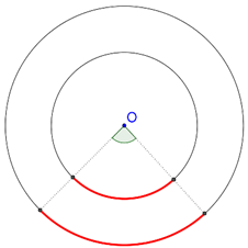 Similar arcs