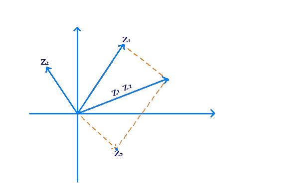 Two fixed points in complex plane