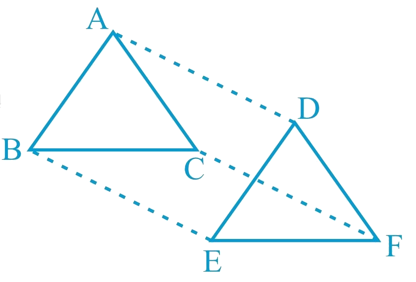 In △ABC and △DEF, AB = DE, AB    DE, BC = EF and BC    EF. Vertices A, B and C are joined to vertices D, E and F respectively (see Fig. 8.22).