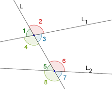 Transversal and related angles