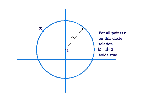 Distance between variable and fixed points