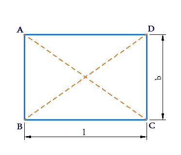 Area of rectangle
