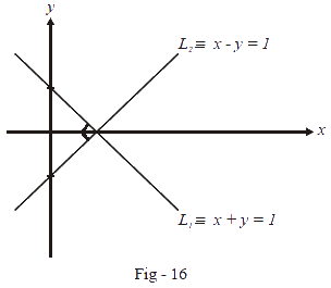 Inclination of two intersecting lines