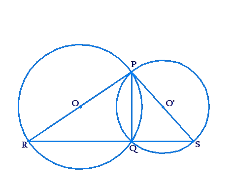 Two circles and two triangles