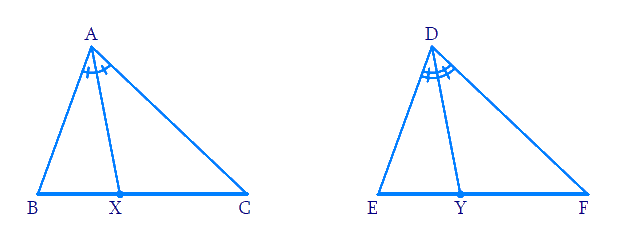 Angle bisectors of triangles