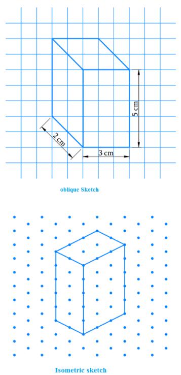 Cuboid of dimensions 5 x 3 x 2