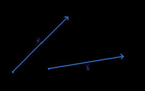 Two arbitrary vectors