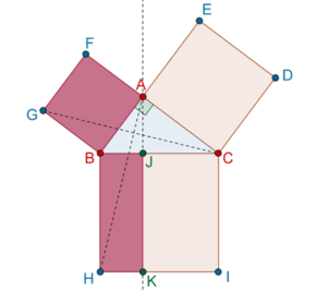 Square and Rectangle with same areas