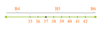 Example 1: Numbers and number blocks