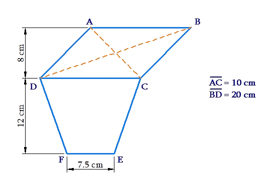 Areas of rhombus and trapezium