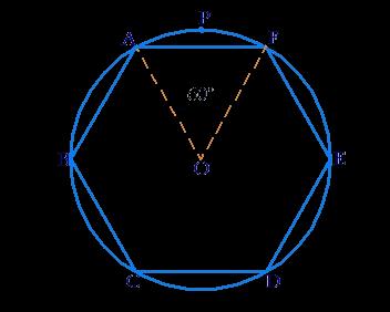 Hexagon inside circle