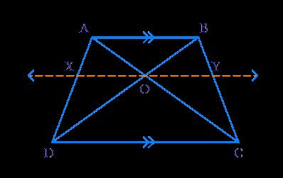 NCERT Maths Class 10 Triangles Solution