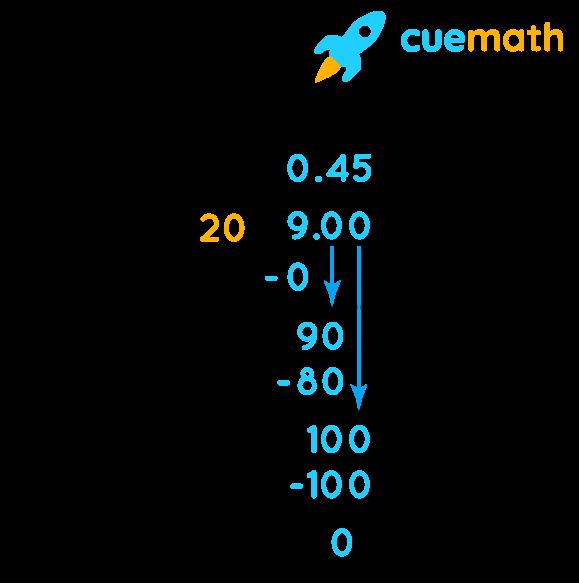 9/20 as decimal