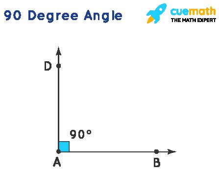 90 Degree Angle