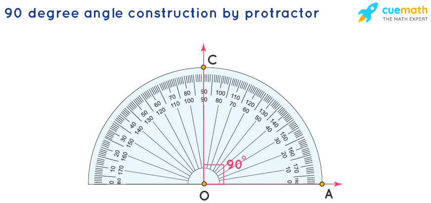 90 degree angle construction by protractor