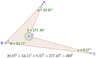 Quadrilateral with reflex angle