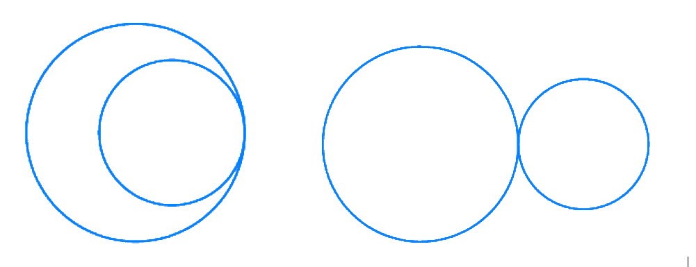 Draw different pairs of circles. How many points does each pair have in common? What is the maximum number of common points?