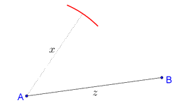 Drawing arc of a length