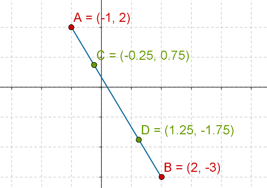 coordinates of four points of line