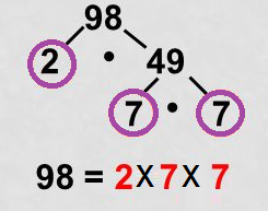 Square Root Of 98 Cuemath See also the simplify radical expressions calculator to simplify radicals instead of finding fractional (decimal) answers. square root of 98 cuemath
